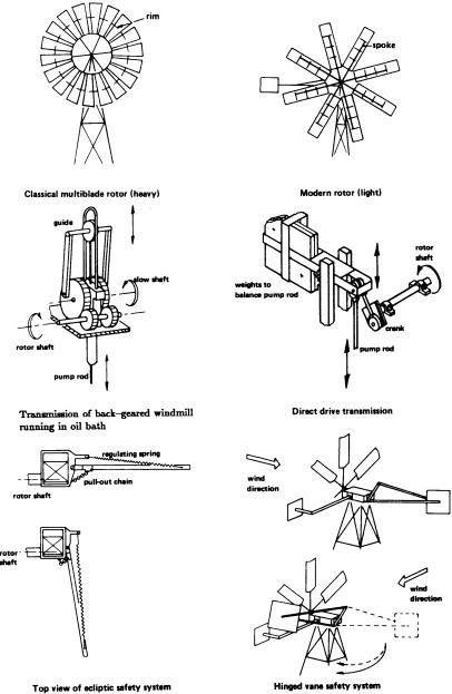 power plant schematic drawing huisstijl sadc  papers   huisstijl sadc  papers